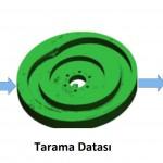 3 Boyutlu Tarama